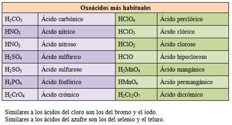 cuales son las sales neutras 1 3 compuestos ternarios hidr 243 xidos y oxo 225 cidos
