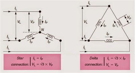 theme line v 5 electrical page relation between i line i phase and v