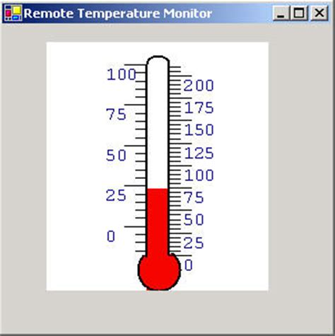 clinical thermometer labeled diagram clinical thermometer labelled