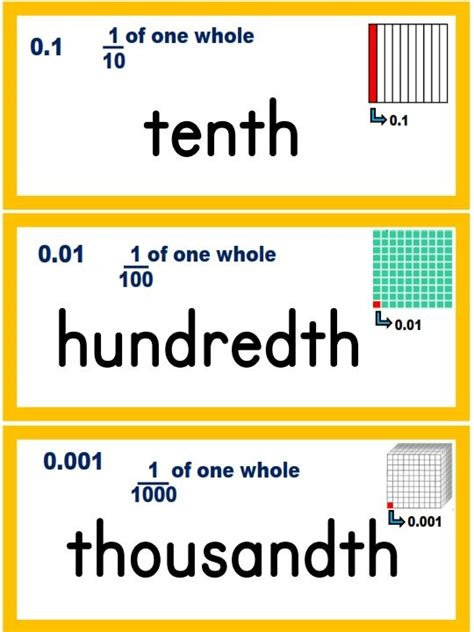 vocabulary word wall template 5th grade math vocabulary resources contains 188 cards for