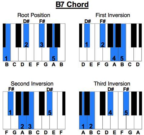 printable piano chord inversions chart piano piano chords with finger positions piano chords