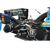 GP Brasil La Importancia De Los Motores En F1