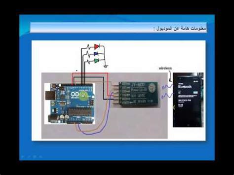 home automation using bluetooth and arduino part2