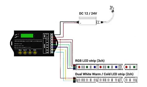 Trafo Led 20a By Veyron dc12 24v 20a 5 channel multi function programmable led