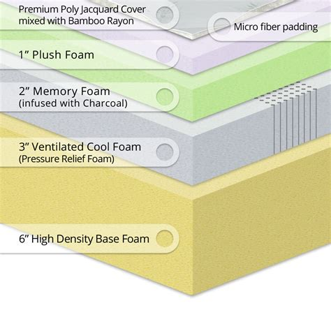 Best Price Memory Foam Mattress by Best Price Quality Best Price Quality 12 Quot Memory Foam