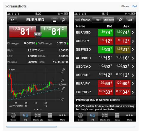 best stock apps stock charting app android which app is best to learn