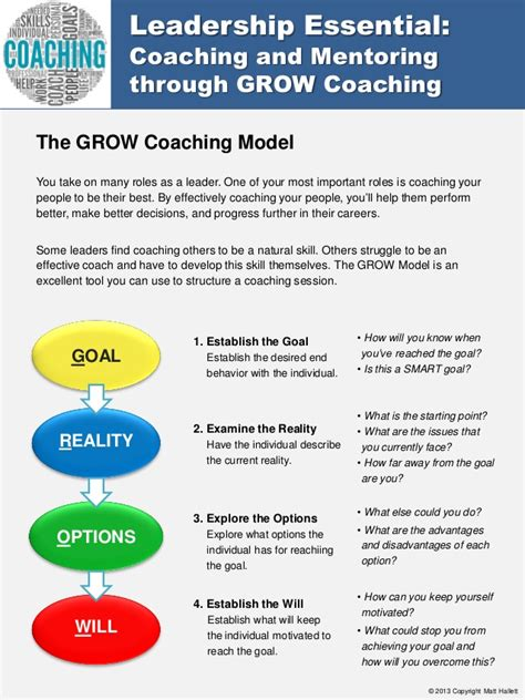 grow coaching job aid
