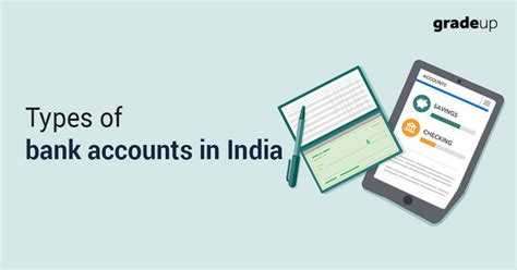 different types of banks in india different types of bank accounts in india their features