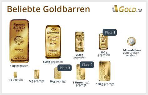 deutsche bank gold kaufen goldbarren sicher kaufen zum top preis