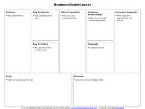 Business Model Canvas Template Ppt Business Model Canvas And Customer Empathy Map Templates