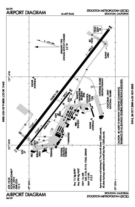 faa airport diagrams stockton metropolitan airport