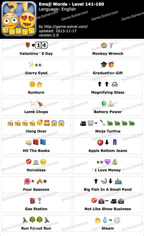 emoji express 30 best emoji express images on pinterest emoji express