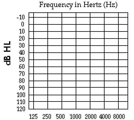 blank audiogram form images