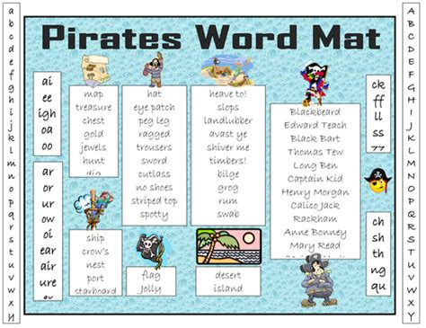 types of boats twinkl pirates galore by dcukface teaching resources tes