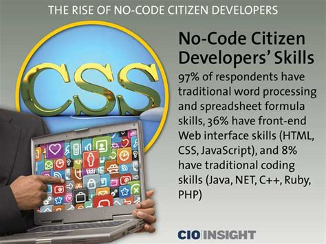Mba No Coding Skills by The Rise Of No Code Citizen Developers
