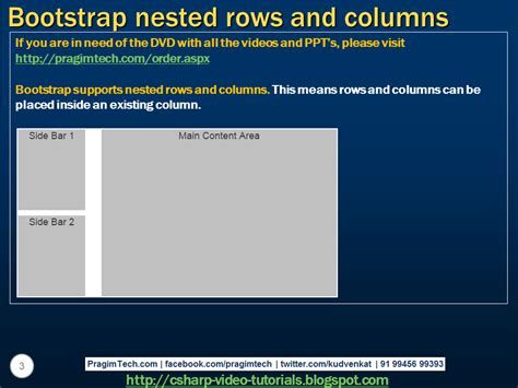 bootstrap tutorial columns sql server net and c video tutorial bootstrap nested