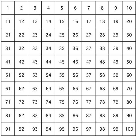 10 x 10 square 4 best images of printable number grid 1 100 printable