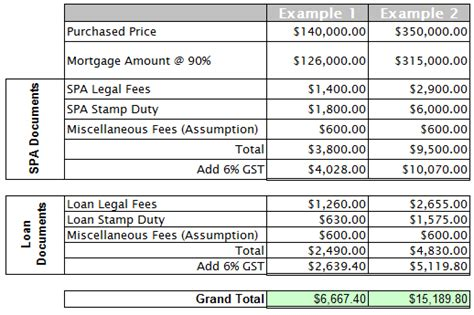 legal costs to buy a house lawyer fees when buying a house 28 images find real