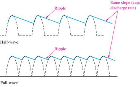 capacitor filter working principle engineering tutorial