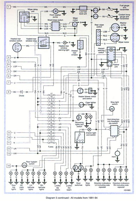 land rover defender 300tdi wiring diagram new wiring