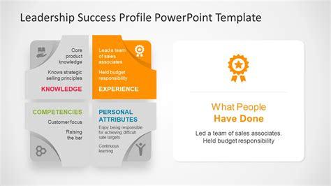 Leadership Success Profile Diagram Powerpoint Template   leadership success profile diagram powerpoint template