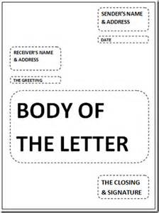 Business Letter Example Semi Block Layout For Business Letters Literally Communication