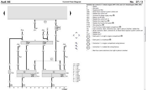 audi a6 cooling fan wiring diagram audi wiring diagrams