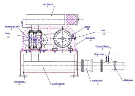 Akar Blower 250kw roots rotary lobe blower blower bertekanan tinggi