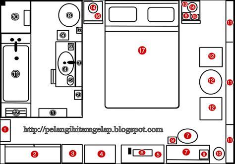 Roll Bag Untuk Mat rayyan jenis jenis kamar hotel
