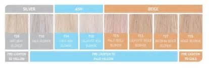 wella color charm toner what toner should you use for orange hair all today