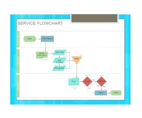 Excel Flowchart Template Printable Flow Chart Free Cross Functional Newscellar Info Cross Functional Flowchart Template Powerpoint