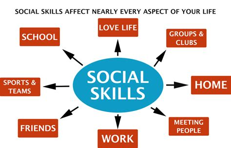 develop amazing social skills and connect with the ultimate guide to approach interact connect with anyone anywhere books how to keep a conversation going without the stress