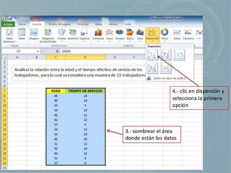 tutorial excel regresion lineal grafico de regresi 243 n y correlaci 243 n lineal tutorial