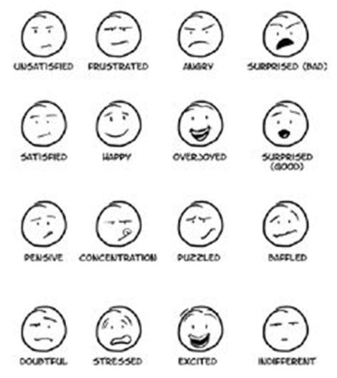 coloring pages emotions facial expressions facial expressions for preschooler facial expression