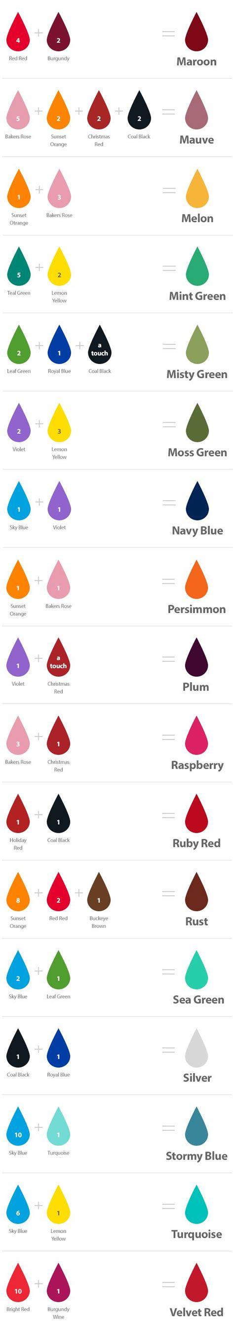 food color combinations best 25 gel color ideas on pinterest