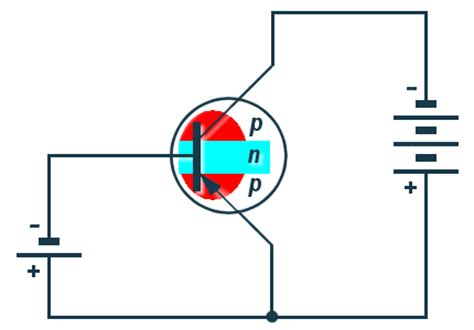npn transistor operation animation radar basics