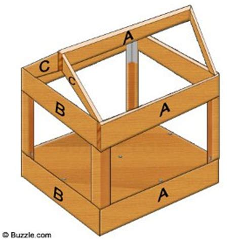 how to roof a dog house a visual guide on how to build a dog house in 8 simple steps