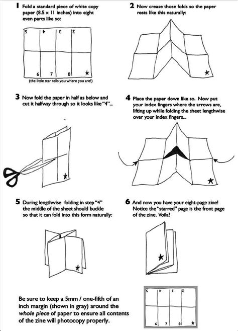 General Directions For Zine Folding Page Order And Orientation Download Scientific Diagram Zine Template Indesign