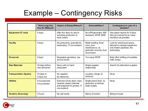 supply chain risk management business marketing analysis tools strategy pinterest