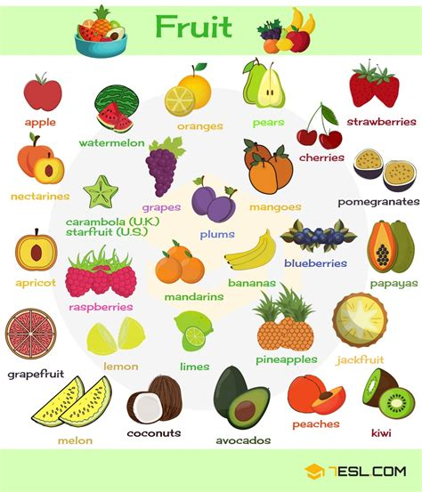 vegetables n fruits fruits images with names in wallpaper images