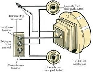 image gallery doorbell wiring