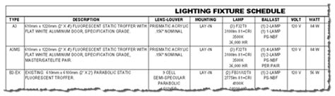 Revit Add Ons Electrical Productivity Pack For Revit Lighting Schedule Template