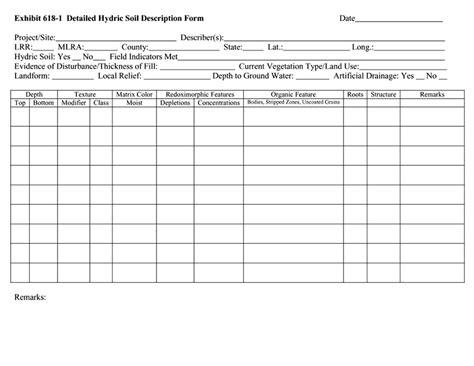 data item description template tssh part 618 nrcs soils