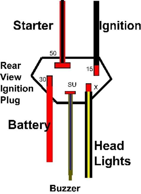 procraft boat wiring diagram procraft fuel wiring