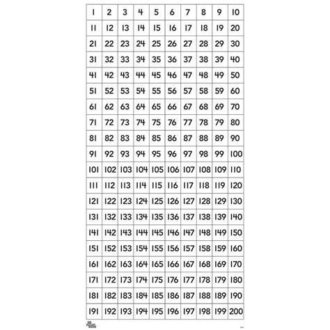 1 200 Number Chart Hand2mind