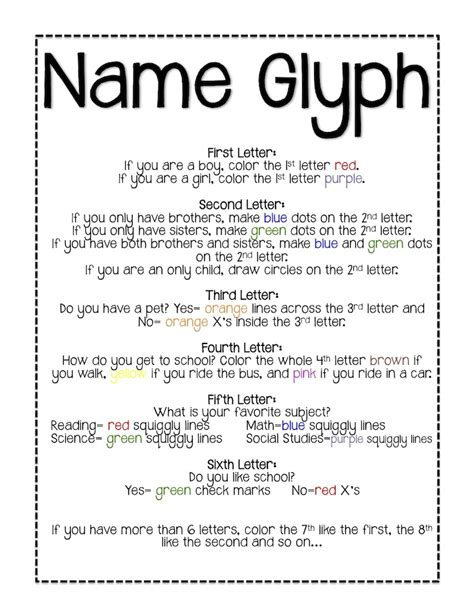 free christmas glyphs for fourth grade second grade with mrs back to school name glyph