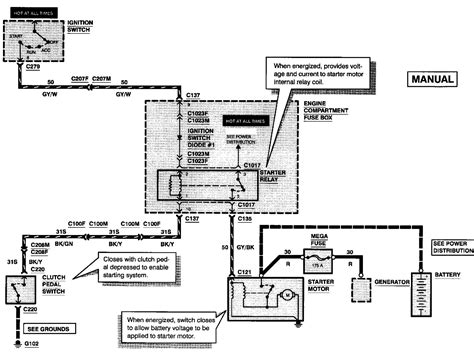 1998 ford contour wiring diagram www automotix net autorepair diy 1998 ford contour wiring