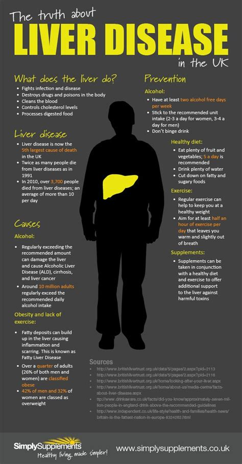 Liver Detox Diet Plan Uk by 25 Best Ideas About Liver Disease On Fatty