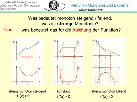 Was Bedeutet Monoton plenum johannes kepler gymnasium hinweis f 252 r den lehrer