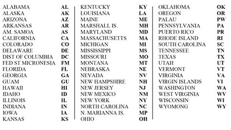 Printable List Of State Abbreviations